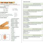Modulo Travi - Relazione di calcolo